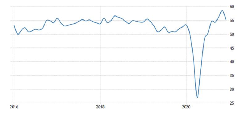 analytics600a6ed8c5bc0 - Горящий прогноз по EUR/USD от 22.01.2021