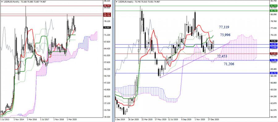 analytics600c015e47ffd - USD/RUR – итоги и перспективы
