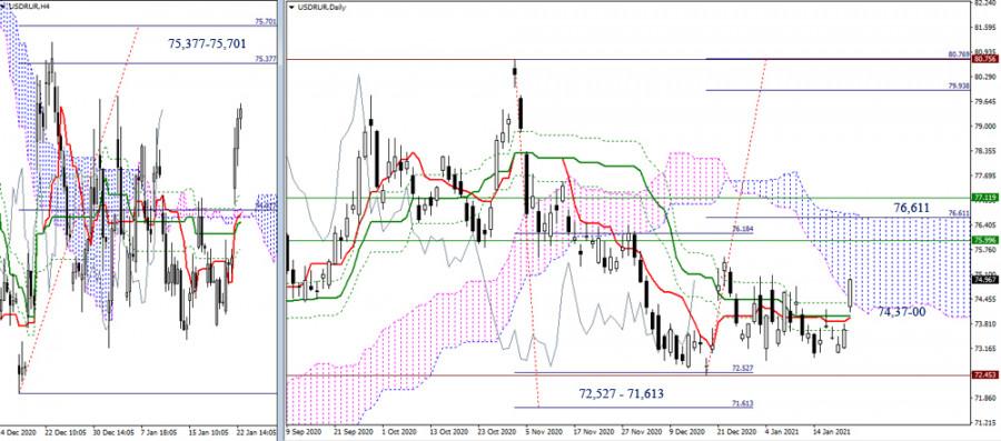 analytics600c017771e45 - USD/RUR – итоги и перспективы