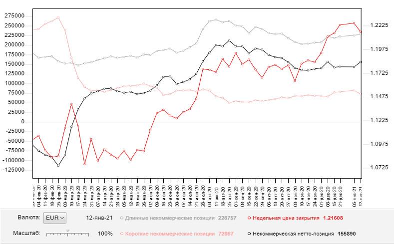 analytics600e41248b244 - EUR/USD: план на европейскую сессию 25 января. Commitment of Traders COT отчеты (разбор вчерашних сделок). Евро нацелен на