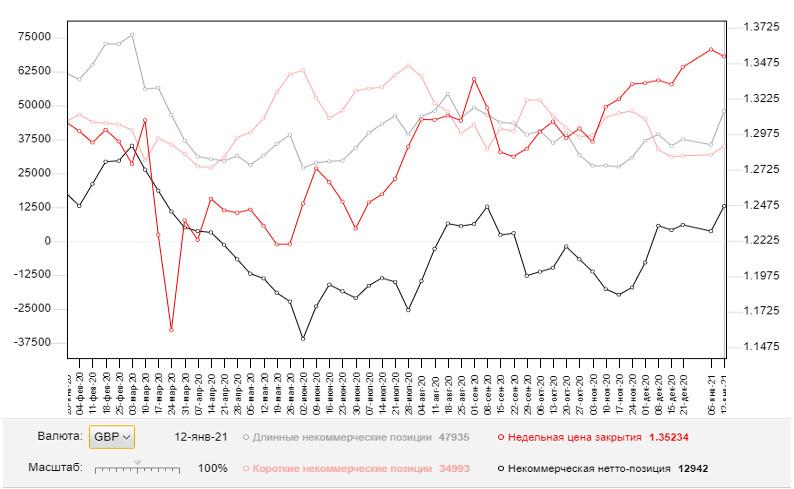 analytics600e44ef8a7fb - GBP/USD: план на европейскую сессию 25 января. Commitment of Traders COT отчеты (разбор вчерашних сделок). Фунт продолжают