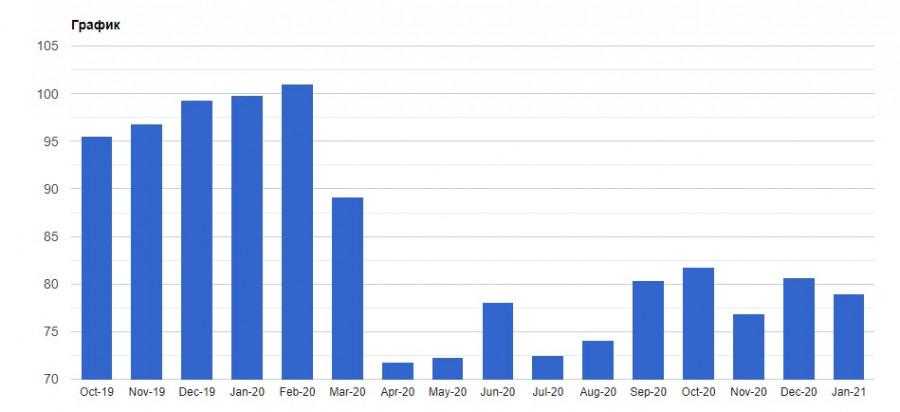 analytics6017a0cd71d21 - EURUSD: Евро и фунт готовы к новой волне роста. Байден встретится с сенаторами от Республиканской партии, чтобы обсудить