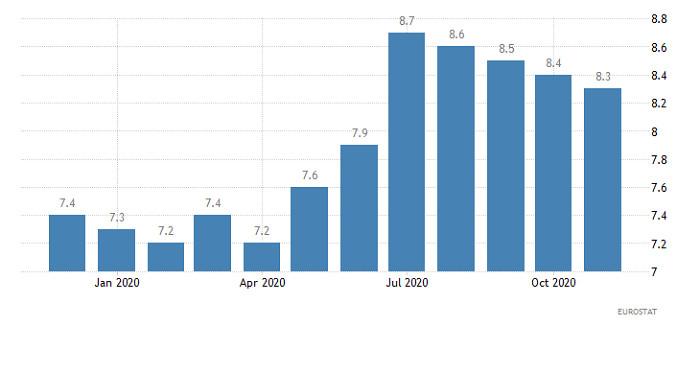 analytics6017a38d96eba - Горящий прогноз по EUR/USD от 01.02.2021