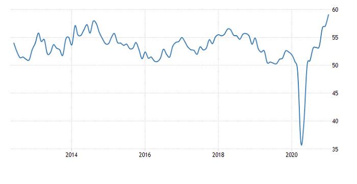 analytics6017a394a88ea - Горящий прогноз по EUR/USD от 01.02.2021