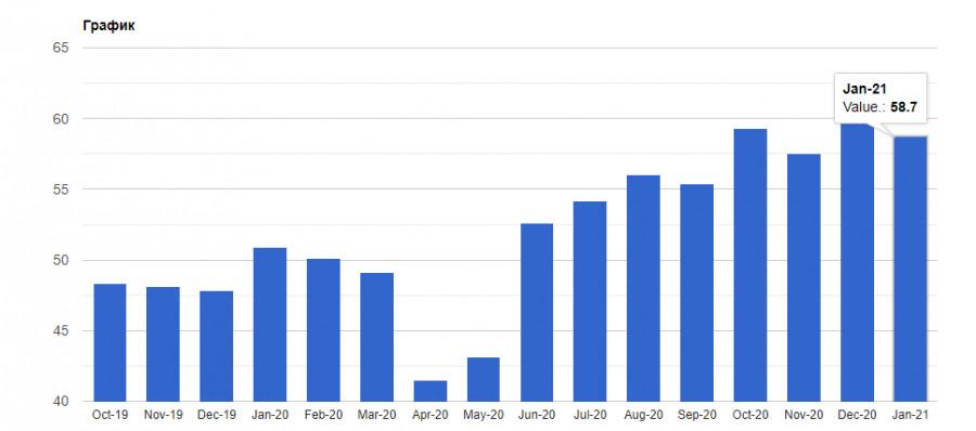 analytics6018f5357454c - EURUSD и GBPUSD: Встреча Байдена с республиканцами провалилась. Продавцы фунта рассчитывают на крупное падение ниже 36-ой