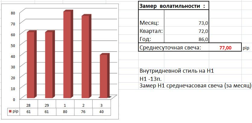 analytics601a883d1ac8c - EURUSD. Реакция рынка на поток статистических данных, а также общий взгляд на тенденцию