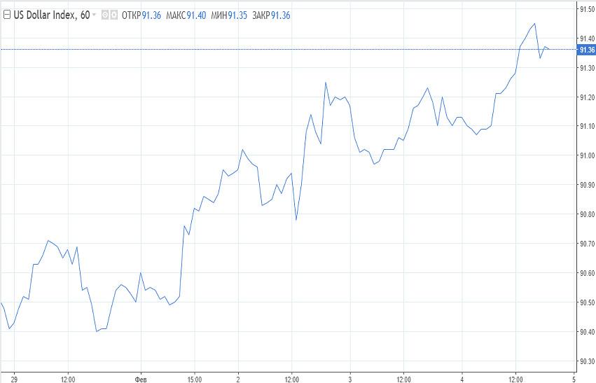 analytics601c04d4ce024 - Терпение покупателей евро лопнуло, но стоит ли спешить с дальнейшими продажами