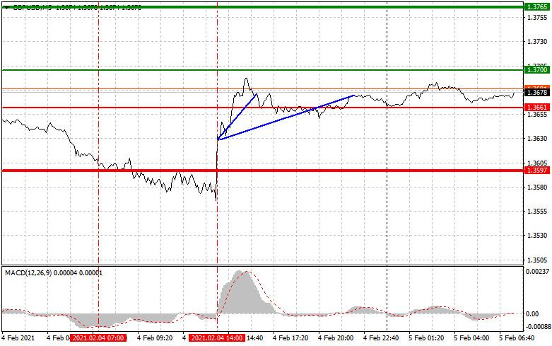 analytics601cdc6018e0e.jpg