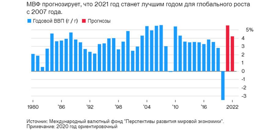 analytics601cfa0268ae4 - EURUSD и GBPUSD: Американский доллар сохраняет свою привлекательность даже на фоне перекупленности. Данные по рынку труда
