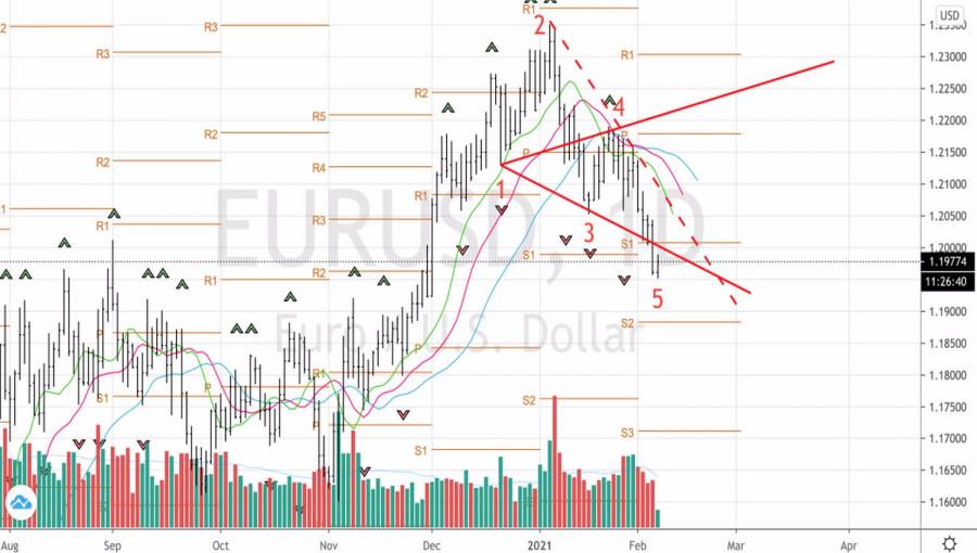 analytics601d241369caa - Евро берет вирус под контроль