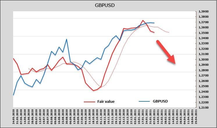 analytics602121006afe6 - Слабые нонфармы остановили укрепление доллара, но отчет CFTC показал, что инвесторы настроены решительно. Обзор USD, EUR,