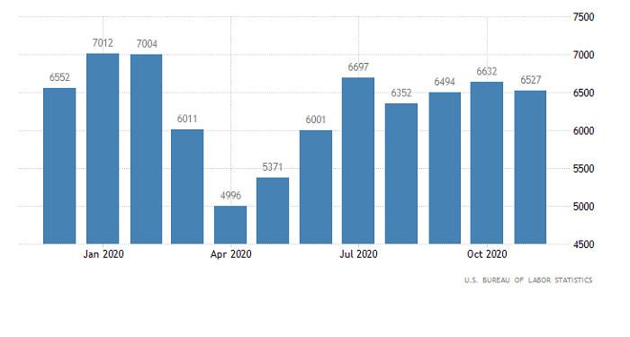 analytics6022266fa7c71 - Горящий прогноз по EUR/USD от 09.02.2021