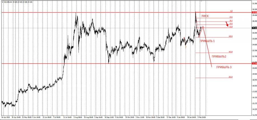 analytics6022374044fae - Серебро в зоне рентабельных продаж