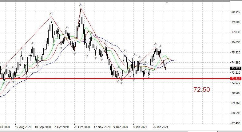 analytics60238815eb8c3 - Российский рынок растет на открытии +0.3%. 10.02