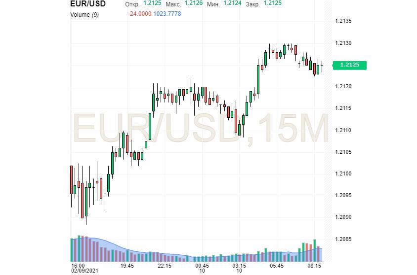analytics602388ac3ecd1 - Ускорит ли инфляция падение USD?