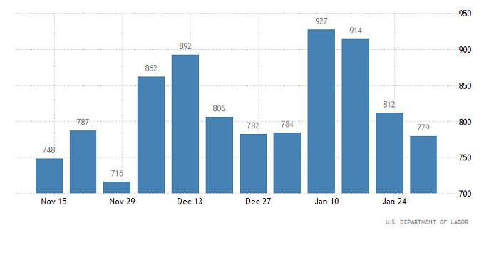 analytics6024cadeee99f - Горящий прогноз по EUR/USD от 11.02.2021