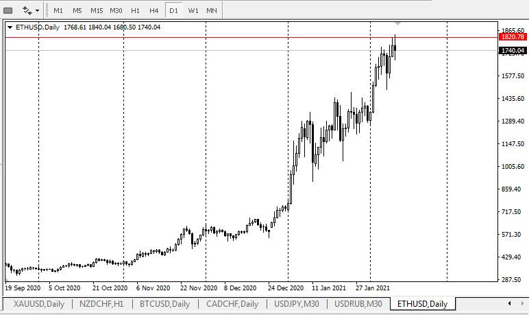 analytics6024dd910fc81 - Ethereum превзошёл Биткойн и стал крупнейшей сетью для денежных расчетов
