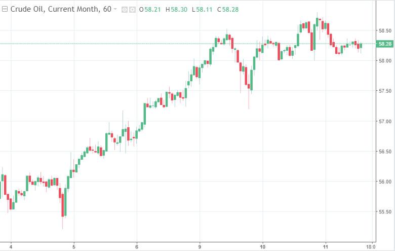 analytics6024f9ce8f6af - Нефть взяла уверенный курс на снижение
