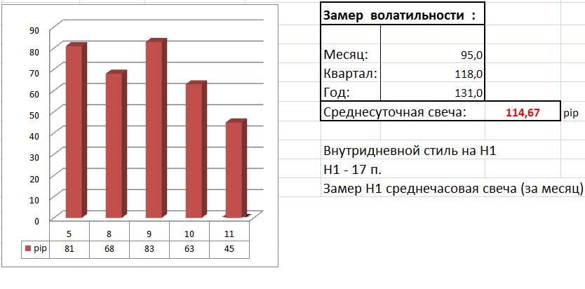 analytics6025034fcfc87 - Мыслим нестандартно, пока Фунт стерлингов растет, готовимся к снижению