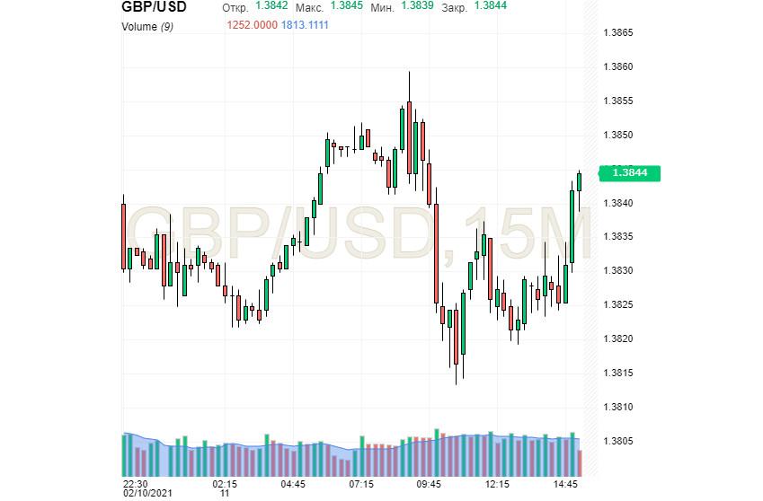 analytics602539730a3c4 - GBP/USD: новая цель для фунта – 1,4000