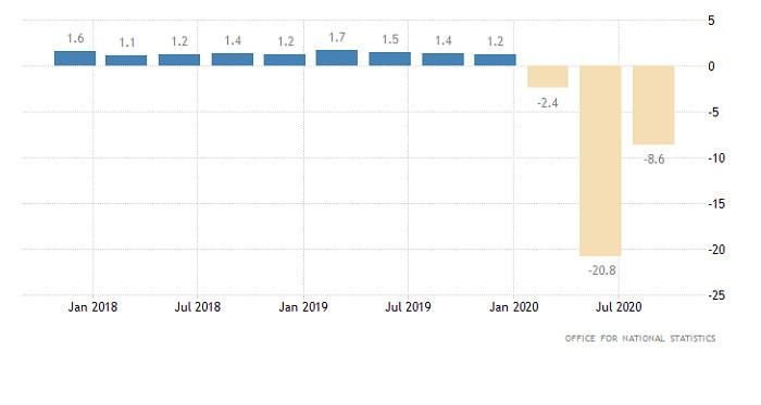 analytics60261aa84d29a - Горящий прогноз по GBP/USD от 12.02.2021