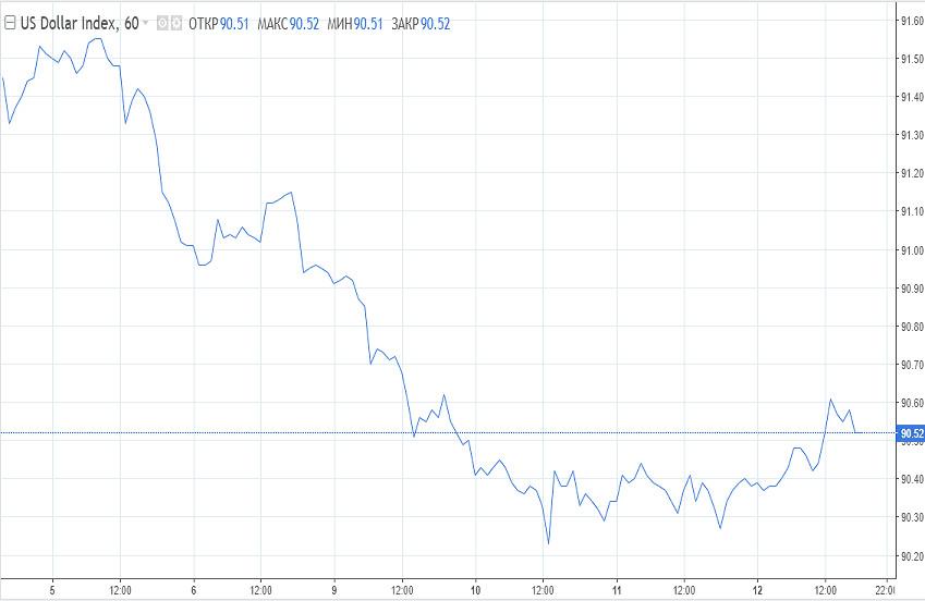 analytics60267fd11cfce - Фунт не растерял импульс к росту, тренд по доллару останется нисходящим
