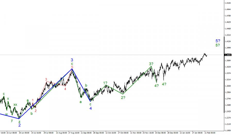 analytics60269f5c7d46f - Анализ GBP/USD. 12 февраля. Британец готов откатиться вниз перед финальным взлетом?