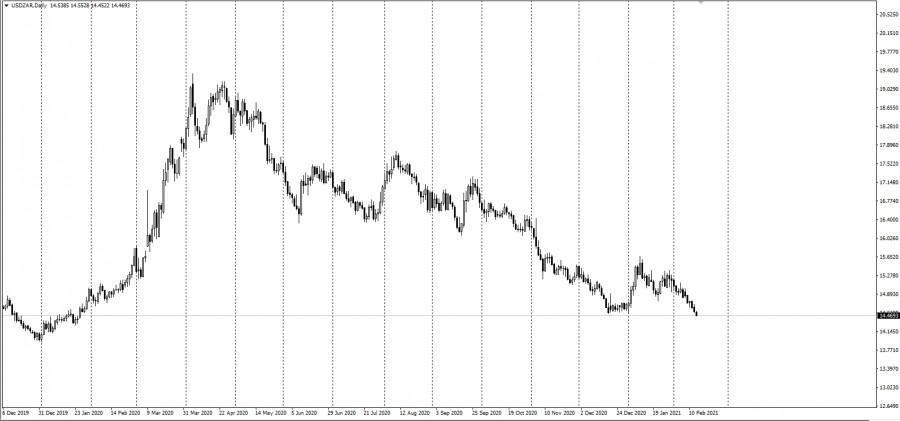 analytics602a1d30ce259 - Рост валют развивающихся стран.  MSCI Inc