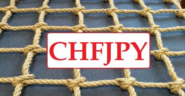CHF/JPY এর ট্রেডিং ধারণা