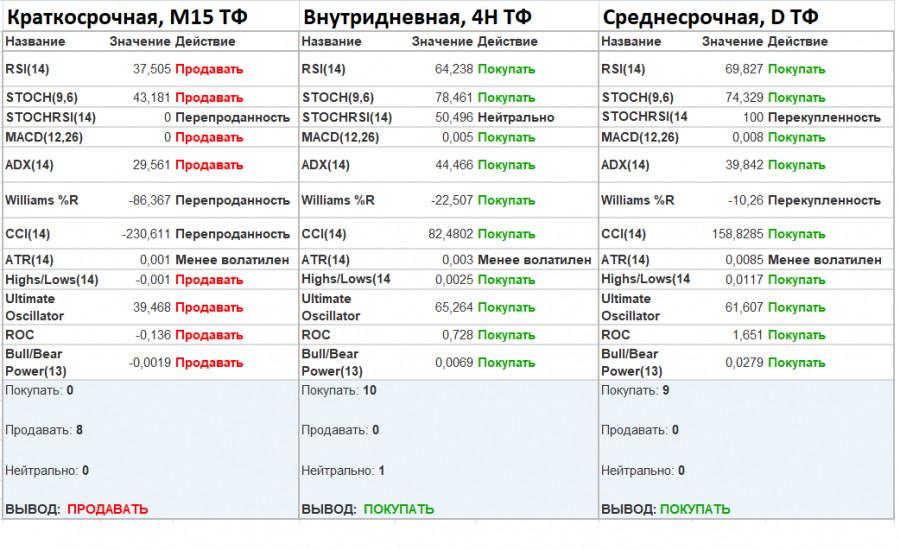 analytics602bc719e07e6 - До 1.4000 - РУКОЙ ПОДАТЬ