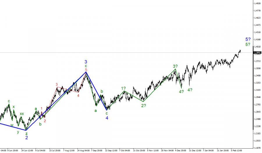 analytics602bf4bf78c6d - Анализ GBP/USD. 16 февраля. Данные по ВВП и инфляции определяют будущее британца