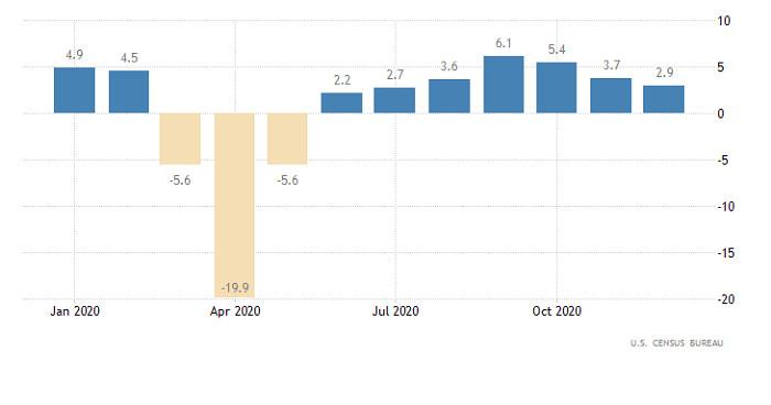 analytics602cb13051e7e - Горящий прогноз по GBP/USD от 17.02.2021