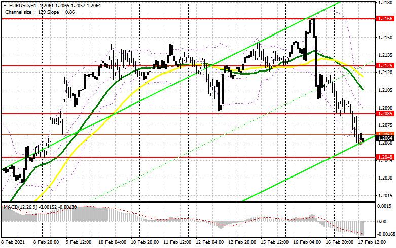 analytics602d123d7a8f2 - EUR/USD: план на американскую сессию 17 февраля (разбор утренних сделок). Евро продолжает падение постепенно подбираясь к