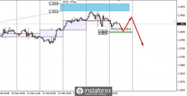 GBP/USD: дългоочакваното начало на корекцията