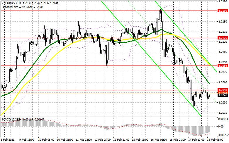 analytics602e014698e84 - EUR/USD: план на европейскую сессию 18 февраля. Commitment of Traders COT отчеты (разбор вчерашних сделок). Евро продолжил