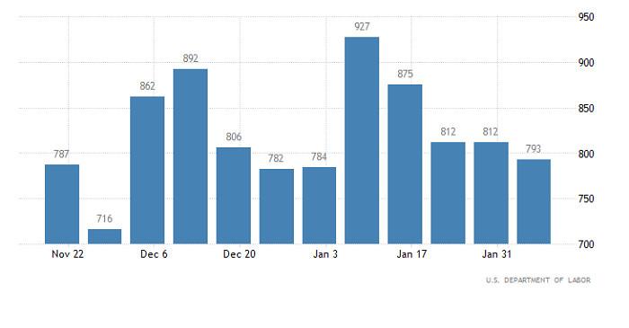analytics602e0863b6e50 - Горящий прогноз по EUR/USD от 18.02.2021
