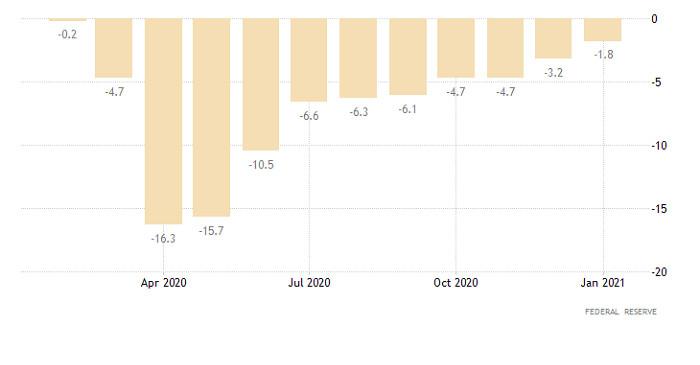 analytics602e0e6ecabfb - Торговый план по EUR/USD и GBP/USD на 18.02.2021