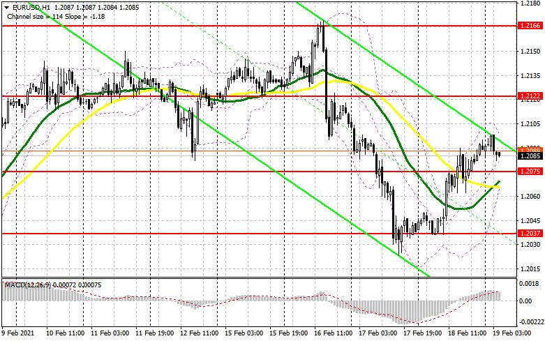 analytics602f2fcc87f63 - EUR/USD: план на европейскую сессию 19 февраля. Commitment of Traders COT отчеты (разбор вчерашних сделок). Покупатели евро
