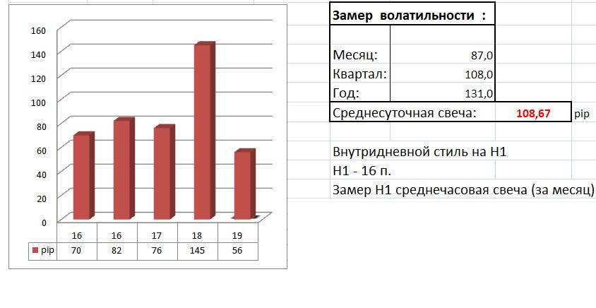 analytics602f916eef03e - Уровень 1.4000 - это не предел для спекулянтов