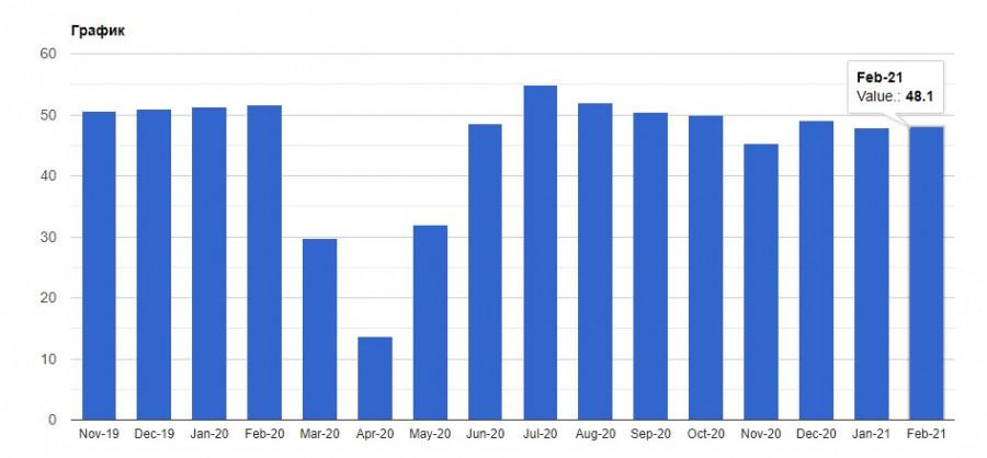 analytics60336324a6110 - EURUSD и GBPUSD: Итоги встречи G7, выступление Пауэлла перед Конгрессом и перспективы рост евро и фунта