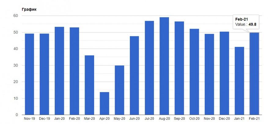analytics6033633e9d3f3 - EURUSD и GBPUSD: Итоги встречи G7, выступление Пауэлла перед Конгрессом и перспективы рост евро и фунта