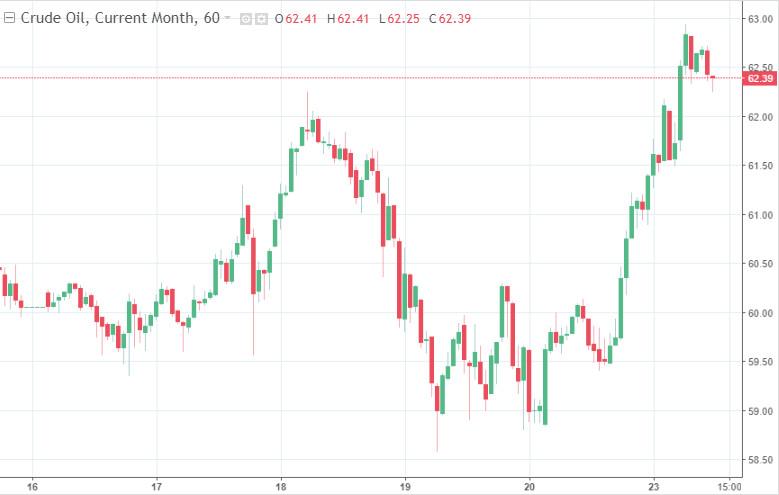 analytics6034b01707e51 - Рекорды на рынке нефти: Brent отчиталась новым годовым максимумом