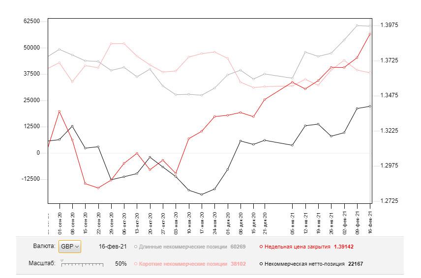 GBP/USD: план на американскую сессию 23 февраля (разбор утренних сделок). Покупатели фунта думают: что делать дальше, так