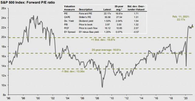Stock market crash: expectations and reality