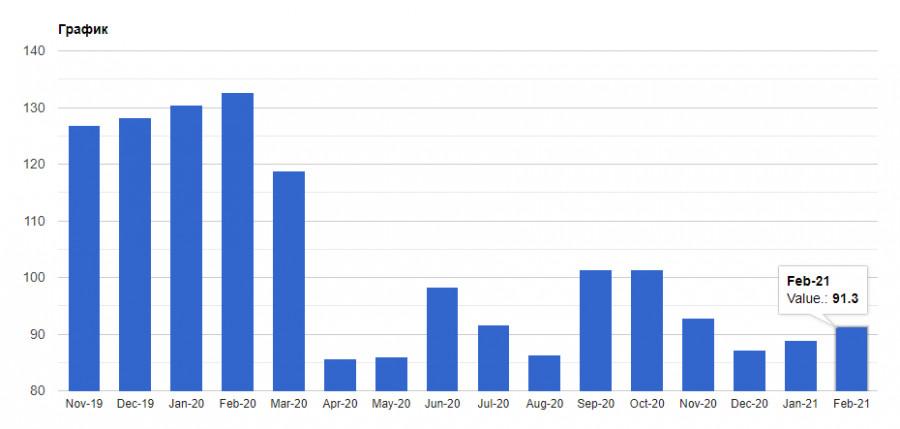 analytics6035ec15b23b5 - EURUSD: Евро застыл в ожидании чуда. Голосование по пакету в 1,9 трлн долларов уже в эту пятницу. В речи Пауэлла ничего нового