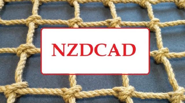 Ide trading untuk pasangan NZD/CAD