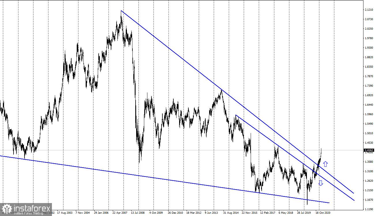 Tinjauan untuk GBP / USD pada 25 Februari. Laporan COT. BoE melancarkan laporan pesimis mengenai dasar monetari