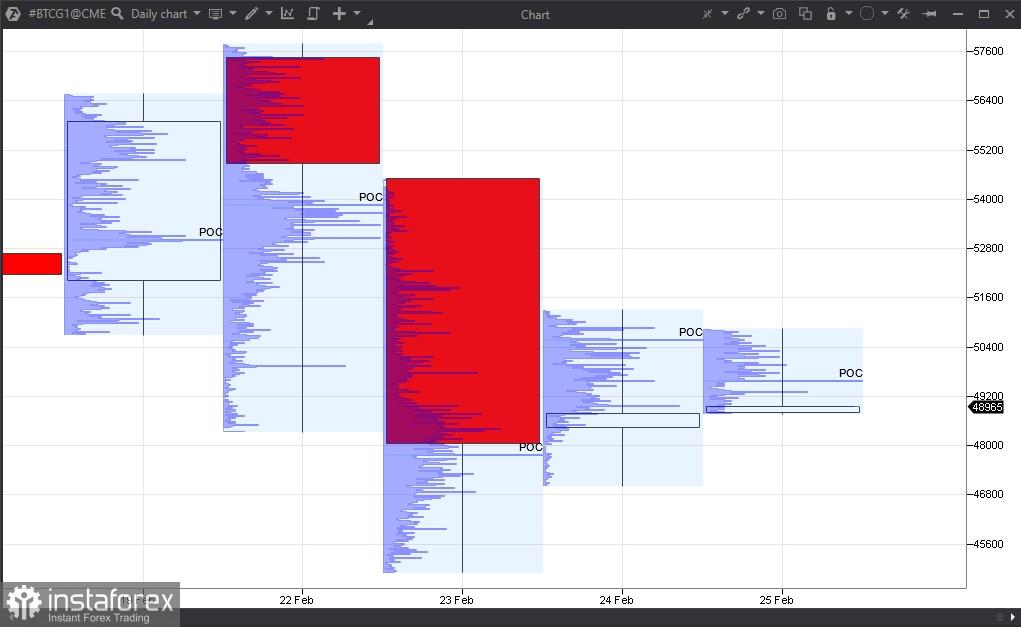 binarni signali iq opcija statistika trgovanja bitcoinima
