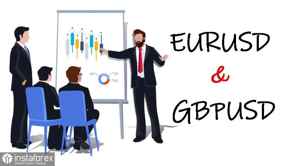 Cadangan perdagangan untuk permulaan pasangan mata wang EUR/USD dan GBP/USD pada 1 Mac 2021