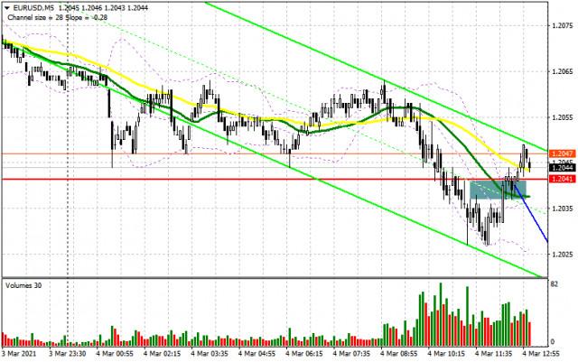 EUR/USD: plan para la sesión estadounidense del 4 de marzo (análisis de las operaciones de la mañana)